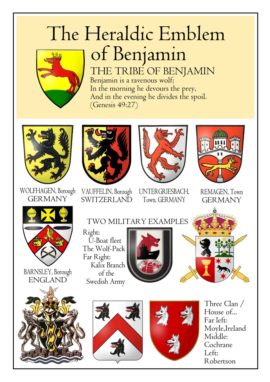 Emblems of the Tribe of Benjamin