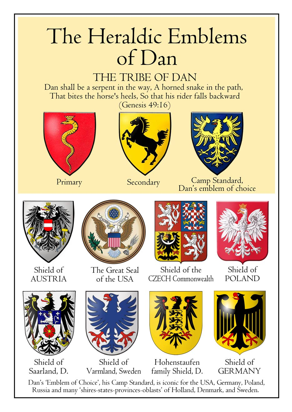 Emblems of the Tribe of Dan