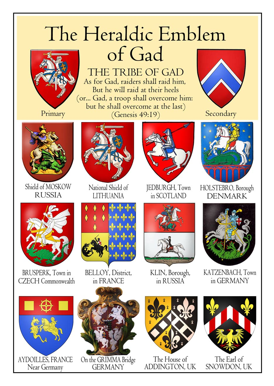 Emblems of the Tribe of Gad