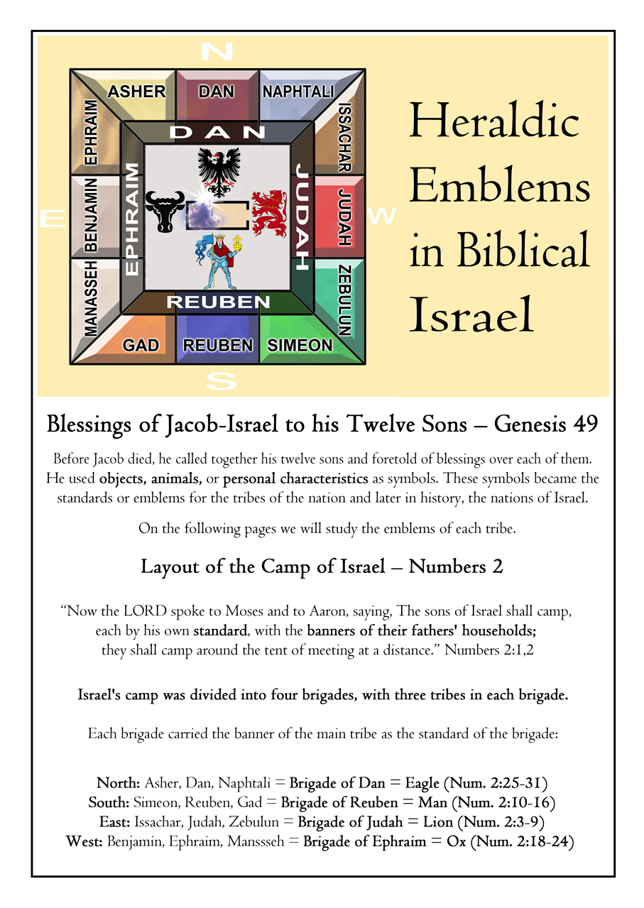 Heraldic Emblems Of The Twelve Tribes Of Israel