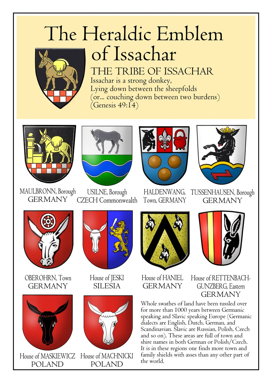 Emblems of the Tribe of Issachar