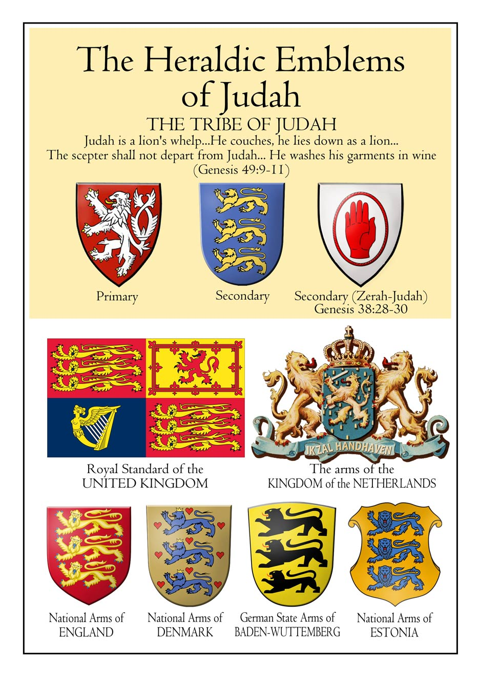 Emblems of the Tribe of Judah