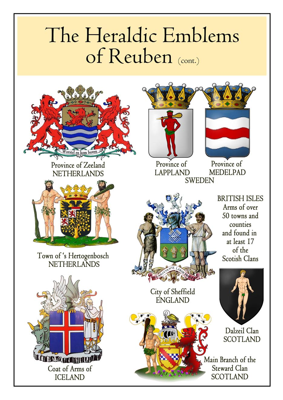 Emblems of the Tribe of Reuben
