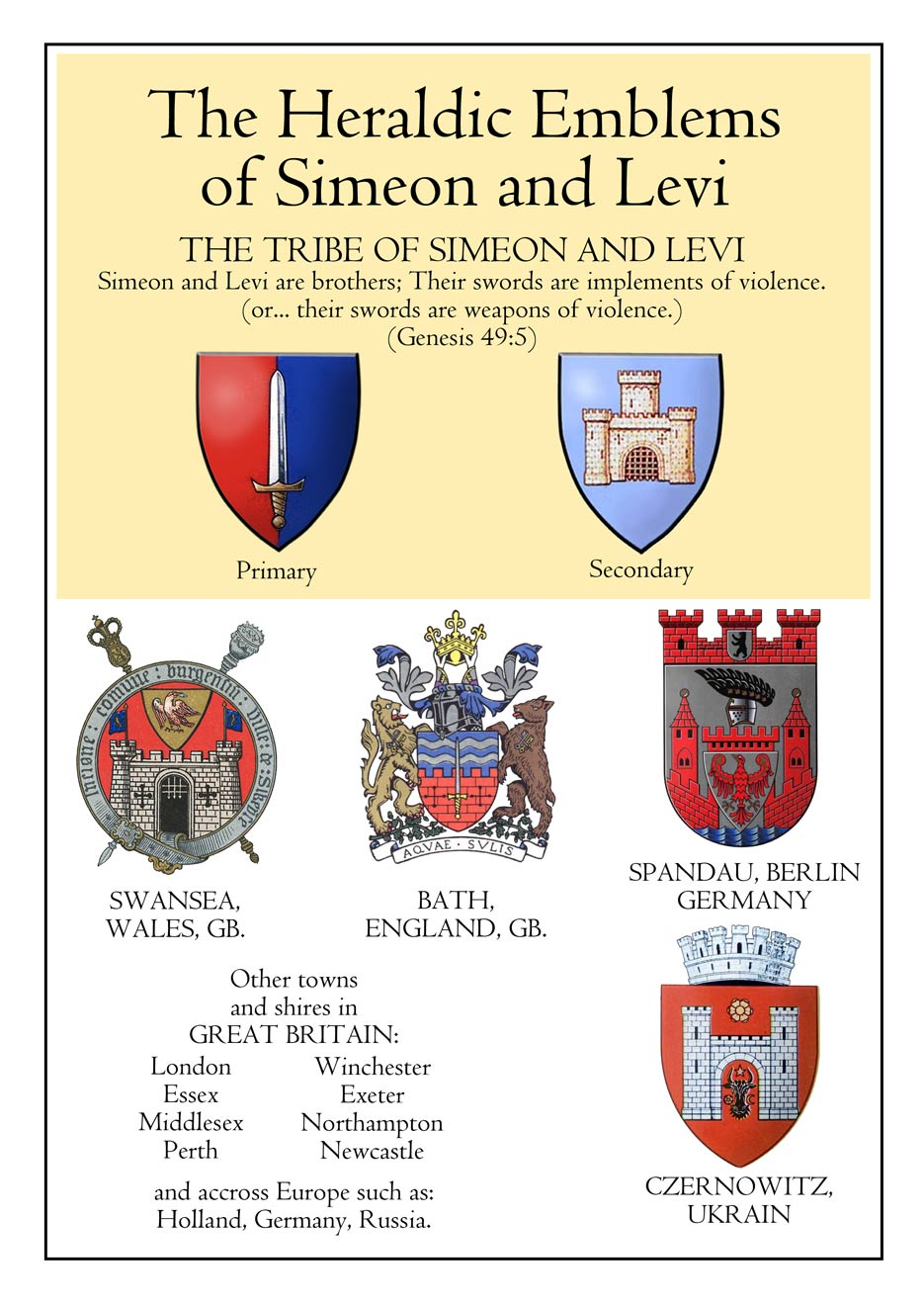 Emblems of the Tribes of Simeon and Levi