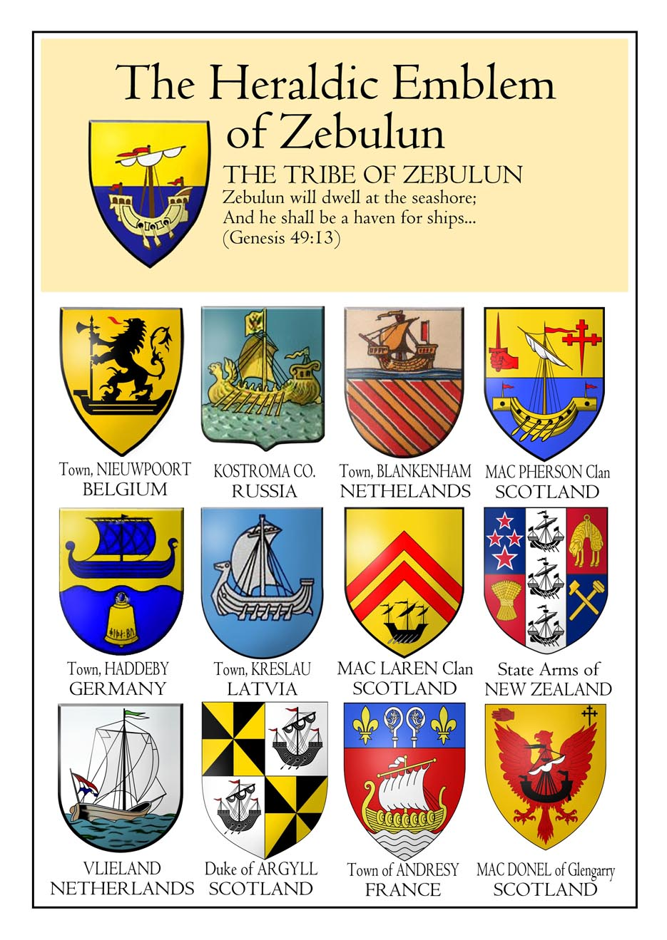Emblems of the Tribe of Zebulun